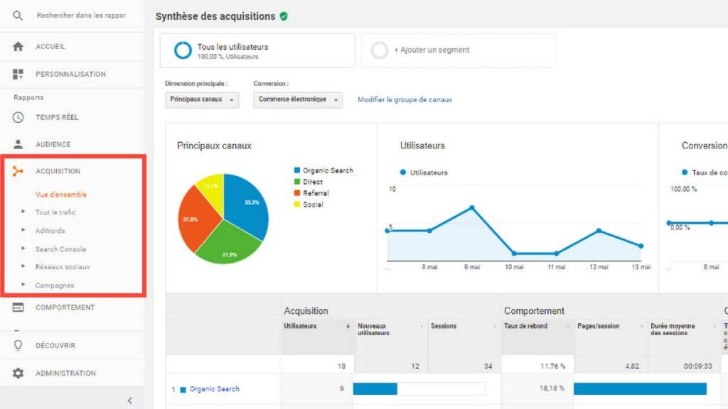 Rapport-Acquisition-ecommerce
