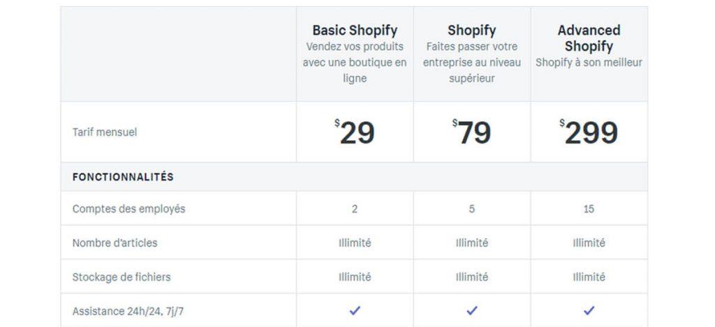 Shopify-tarifs-ecommerce